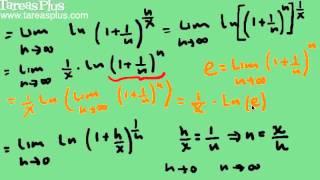Derivada de la función logaritmo natural (demostración)