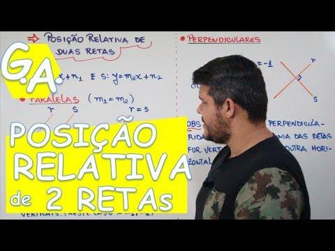 G. A. POSIÇÃO RELATIVA DE RETAS - Paralelismo e Perpendicularismo (c/ exercícios)
