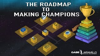 The Tennis Roadmap to Making Champions