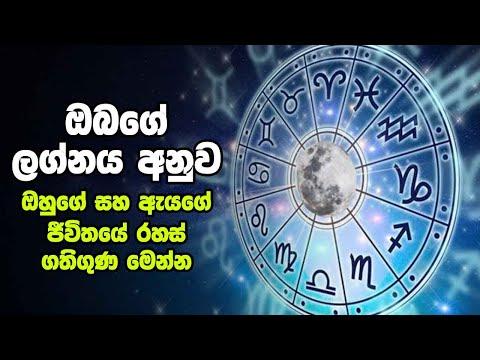 ඔබගේ ලග්නය අනුව ඔබේ චරිතය ගැන කියවෙන රහස් මෙන්න - Characteristics According To Zodiac Sign