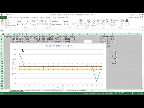Capability Analysis for Out of Control Process normally distributed data MS Excel