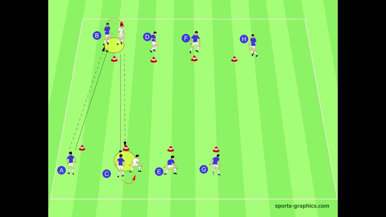 Aufwarmtraining Im Fussball Fussballtraining Online