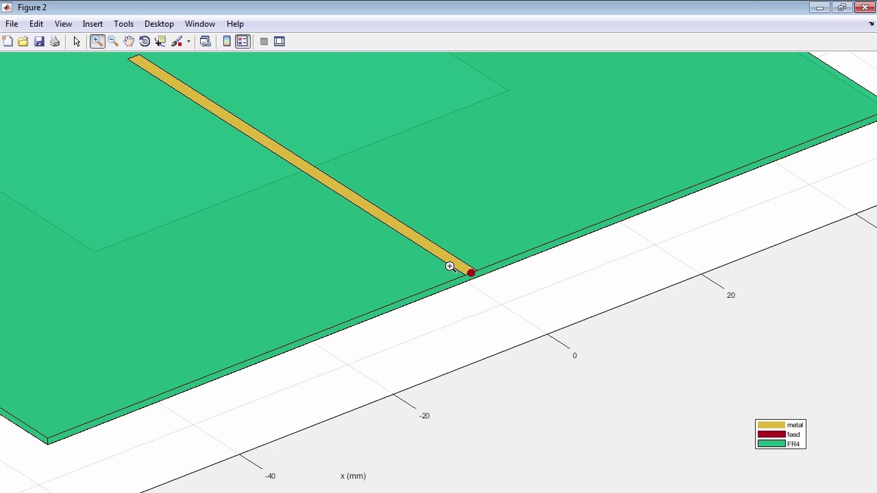 Pcb Antenna Design Simulation And Fabrication With Matlab Youtube Diy Customized Circuit Board Making 5