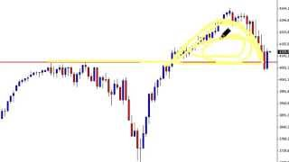 2 Bar Reversal Price Action Trading Setup ~ Johnathon Fox