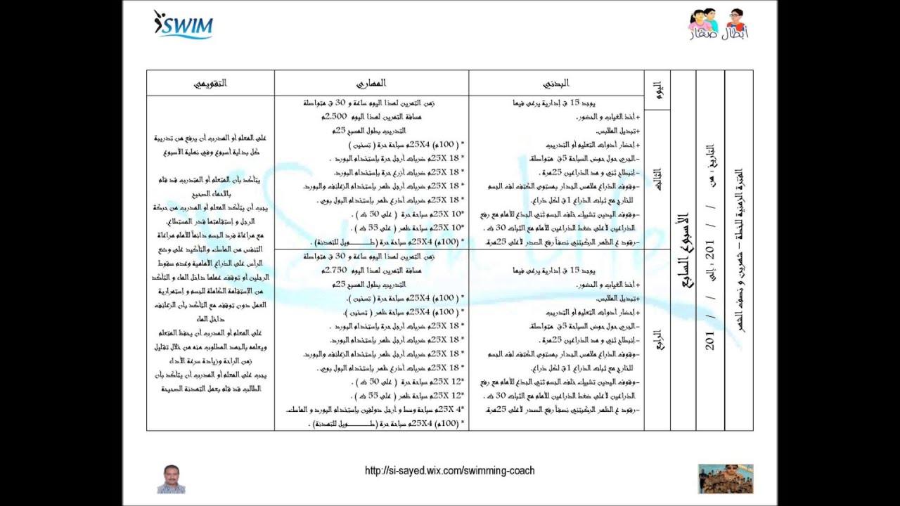 خطة بحث جاهزة pdf