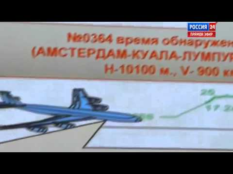 Russian Ministry of Defence - Briefing About Boeing 777 mh17