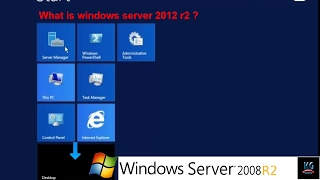 What is server? what is windows server? -2012 r2 windows server review