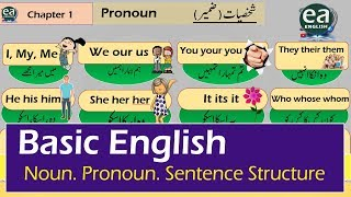 General English Knowledge Noun Pronoun Subject Verb Object Sentence Structure