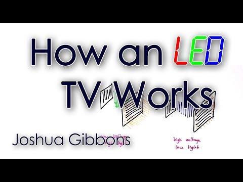 How an LED TV Works