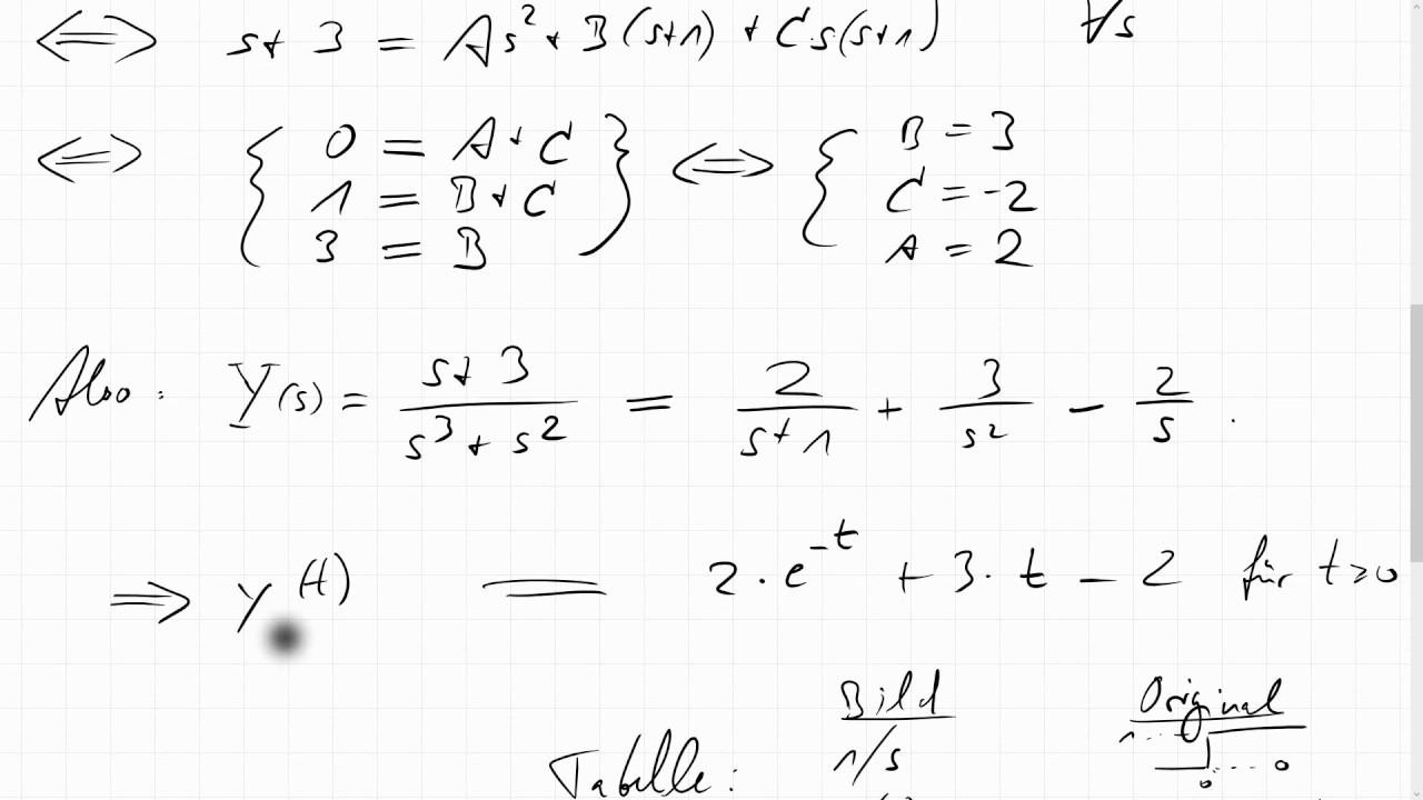 18f 2 Inverse Laplace Transformation Per Partialbruchzerlegung Beispiel Youtube