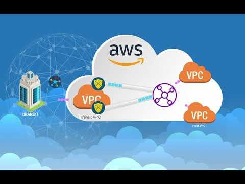 Cisco SD-WAN Cloud OnRamp with AWS Transit Gateway Connect