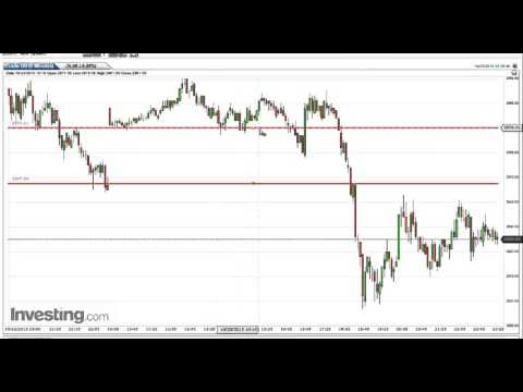 mcx crude oil trading strategies -gap up gap down method of trading