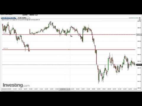 mcx crude oil trading strategies -gap up gap down method of trading