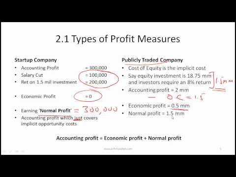 2012 CFA Level 1  R15 Demand and Supply Analysis: The Firm.mp4