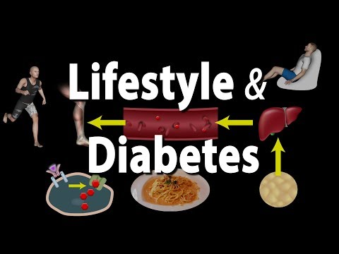 how-unhealthy-lifestyle-can-cause-prediabetes-and-diabetes,-animation