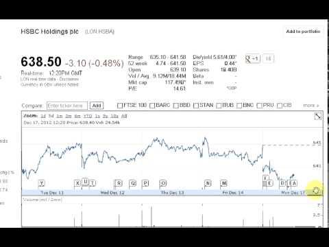 Make money trading on HSBC HOLDINGS