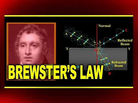 Brewsters Law   Angle of Polarization and the Refractive Index Relation