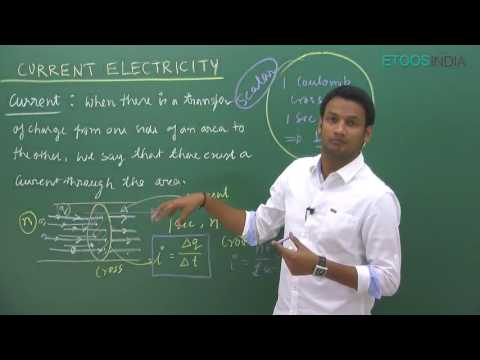 Current Electricity of Physics for IIT-JEE Main & Advanced by NKC Sir