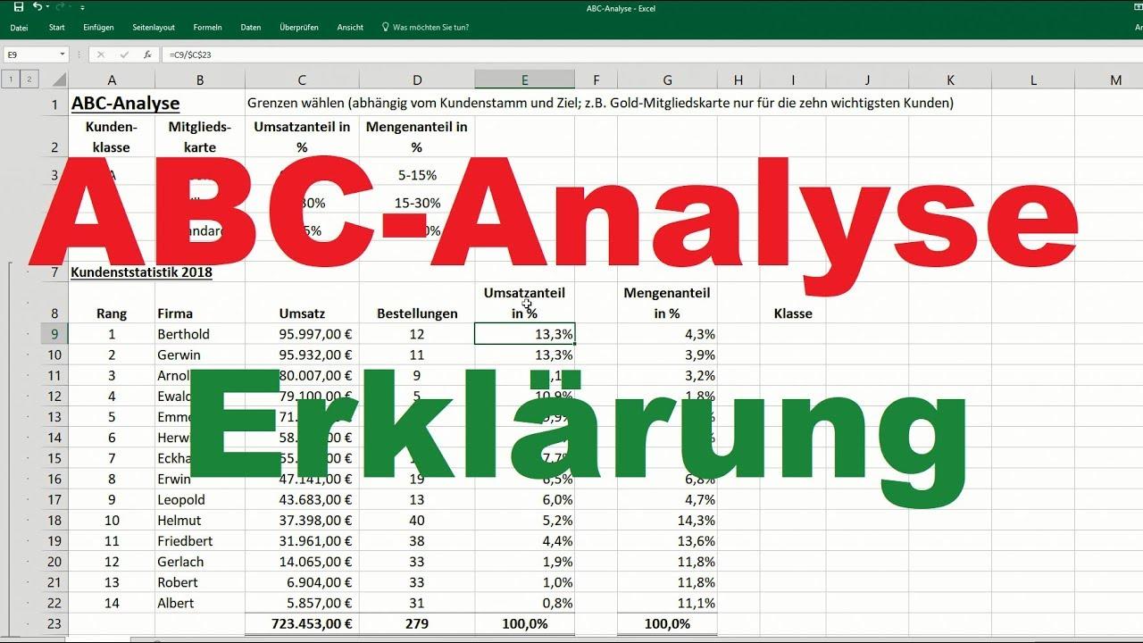 Abc Analyse Erklarung Beispiel Einfach Erklart Kunden Excel Bwl Youtube