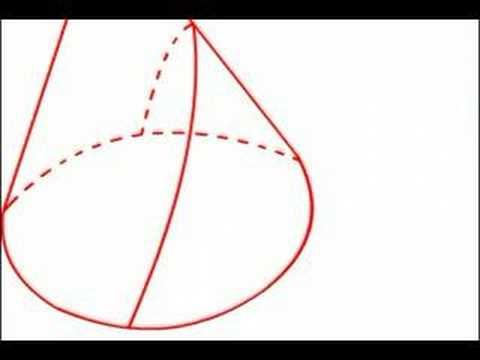 El cono youtube - Como hacer un cono ...