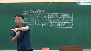 租稅各論 - 顏回《公職-財稅行政》【行動學習網】