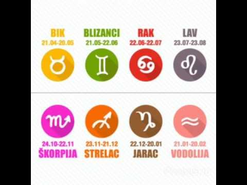 Horoskop datum personlighet använder