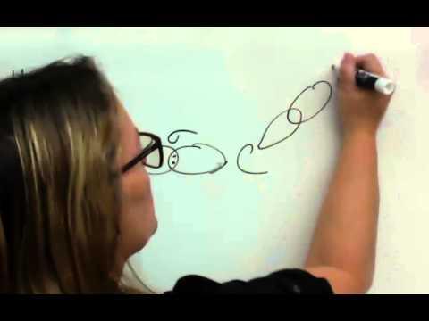 Drawing Molecular Orbital Pictures