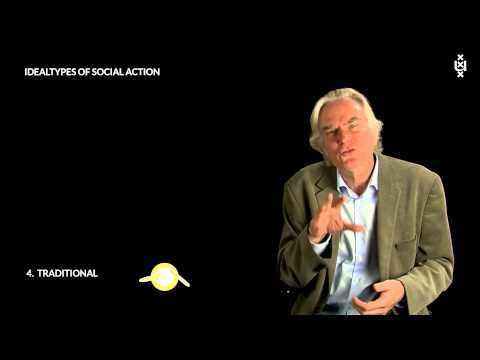 7.5 The Four Ideal Types of Social Action