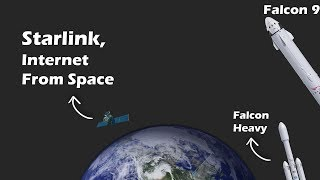 Starlink, getting your WIFI from SPACE!