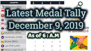 30th Sea Games Medal Tally (as Of 6 A.m. Dec. 9, 2019 )