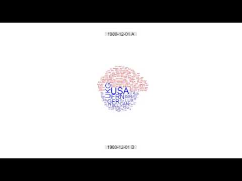 U.N Votation Animation by Countries sides