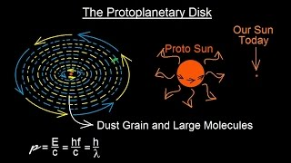 Astronomy - Ch. 8: Origin of the Solar System (8 of 19) The Protoplanetary Disk