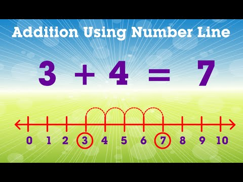 Learn Addition Using Number Line | Elementary Maths Concept for Kids | Addition | Part 4