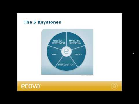 IES WEBINAR: THE ECOVA BLUEPRINT™  BREAKING DOWN THE COMPLEXITY OF ENERGY & SUSTAINABILITY MANAG