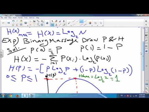 information theory 2 :المحاضرةالثانية : مادة المعلومات والترميز  د. حسام ( كلية مدينة العلم الجامعة