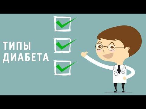 Все о заболеваниях крови - сахарный диабет, анемия, лейкоз