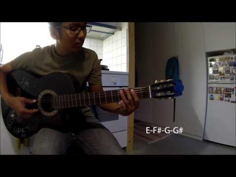 Tutorial Gitar Senja di Jakarta (Song by...