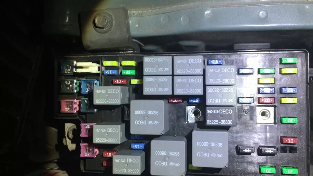 2005 hyundai santa fe fuse box location under the hood