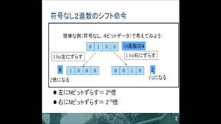 論理回路 03 3 シフト演算その1
