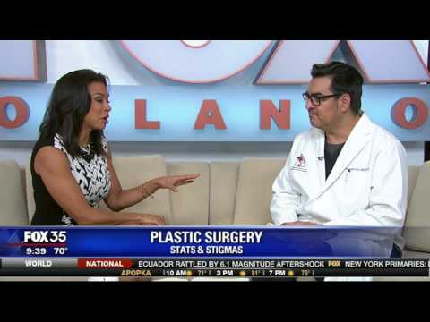 Plastic Surgery Stigma & Prevalence