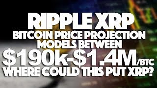 Ripple XRP: Bitcoin Price Projection Models Between $190k - $1.4M. Where Could This Put XRP?