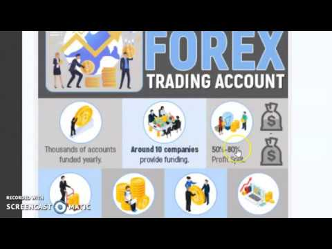 Forex trading funded account