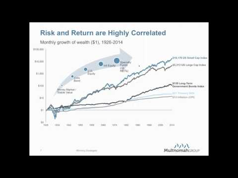 Winning Strategies for Selecting Retirement Plan Investment Options