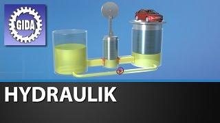 GIDA - Hydraulik - Physik - Schulfilm - DVD (Trailer)