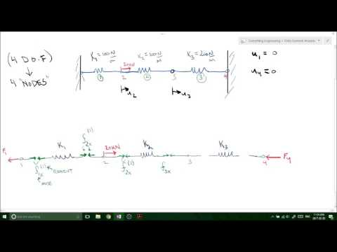 Stiffness Matrix to solve internal forces in 1D (Part 1 of 2) - Finite  Element Methods