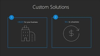 Extend Microsoft Dynamics 365 to create custom solutions unique to your business - BRK2313