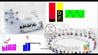 Historia del Forex - 8 de 8 - La Introducción del Euro 1