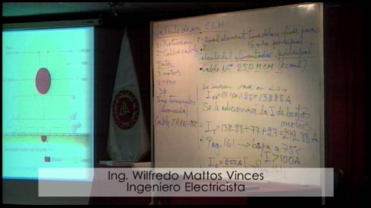 Curso: Código Nacional de Electricidad de EEUU - Parte I - YouTube
