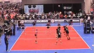 Volleyball Serve Receive Rotation 2 Formations