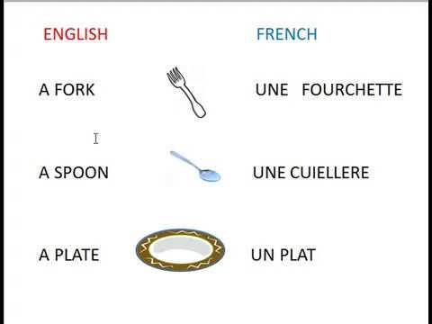 French Kitchen Vocabulary Part1 Youtube